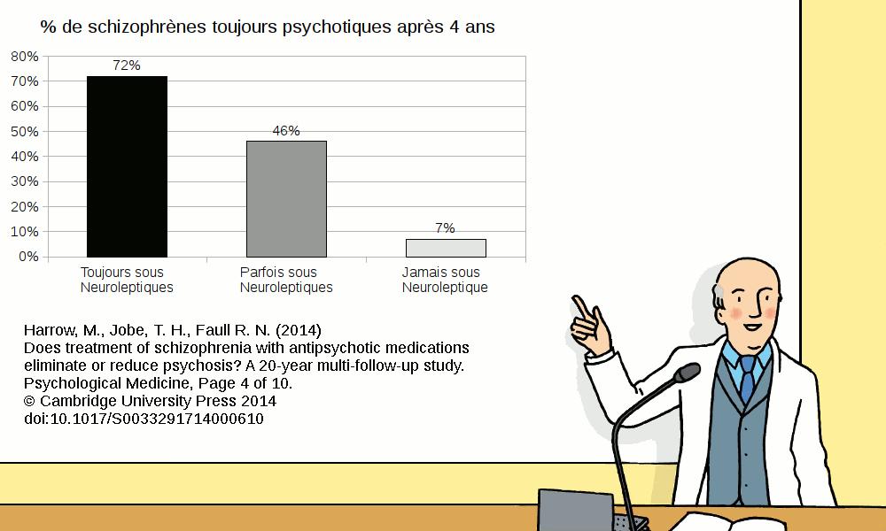 neuroleptiques_psychose2